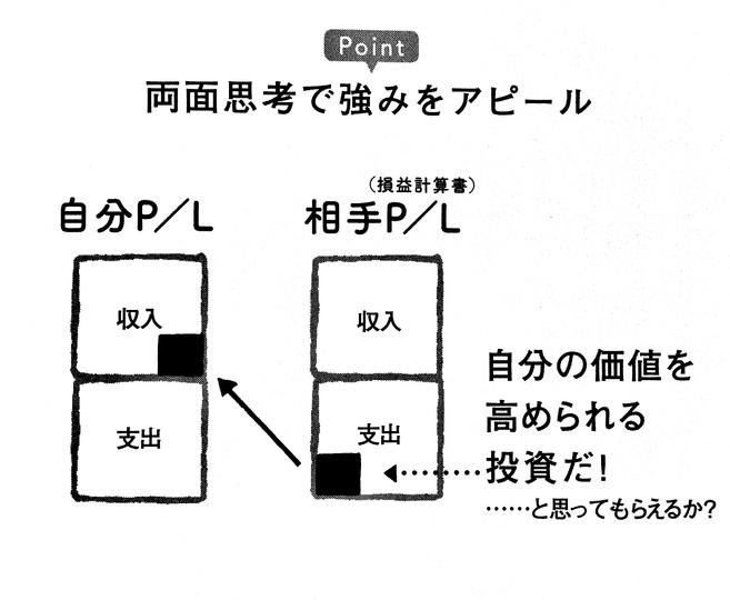 泉さん図表1
