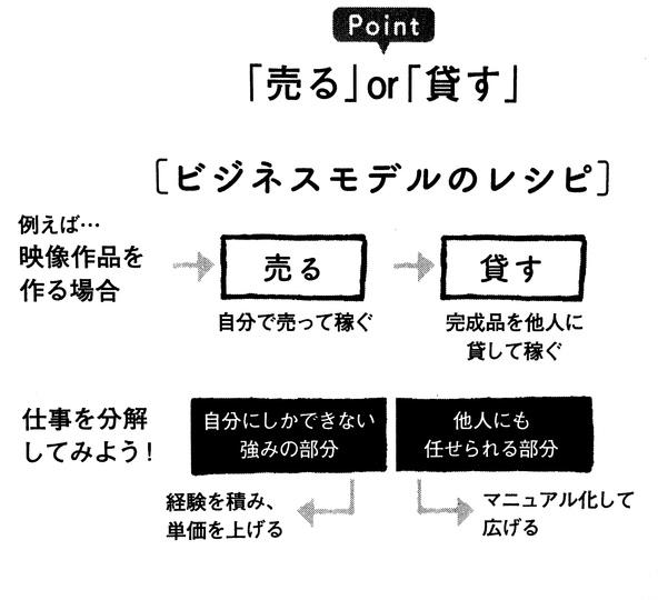 泉さん図表2