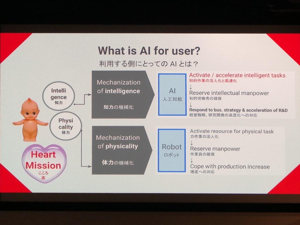 キユーピーのAIとロボットの定義