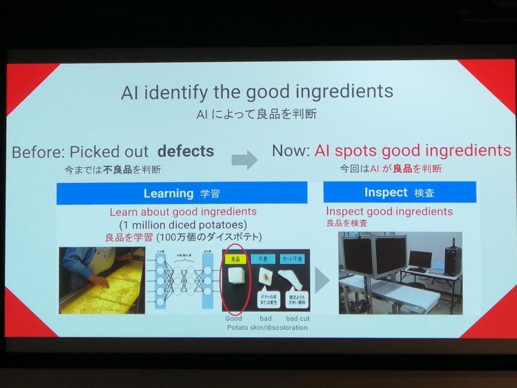 AI検出システムの仕組み