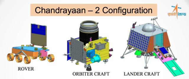 3つの探査機