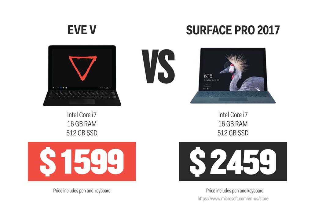 Eve VとSurface Pro