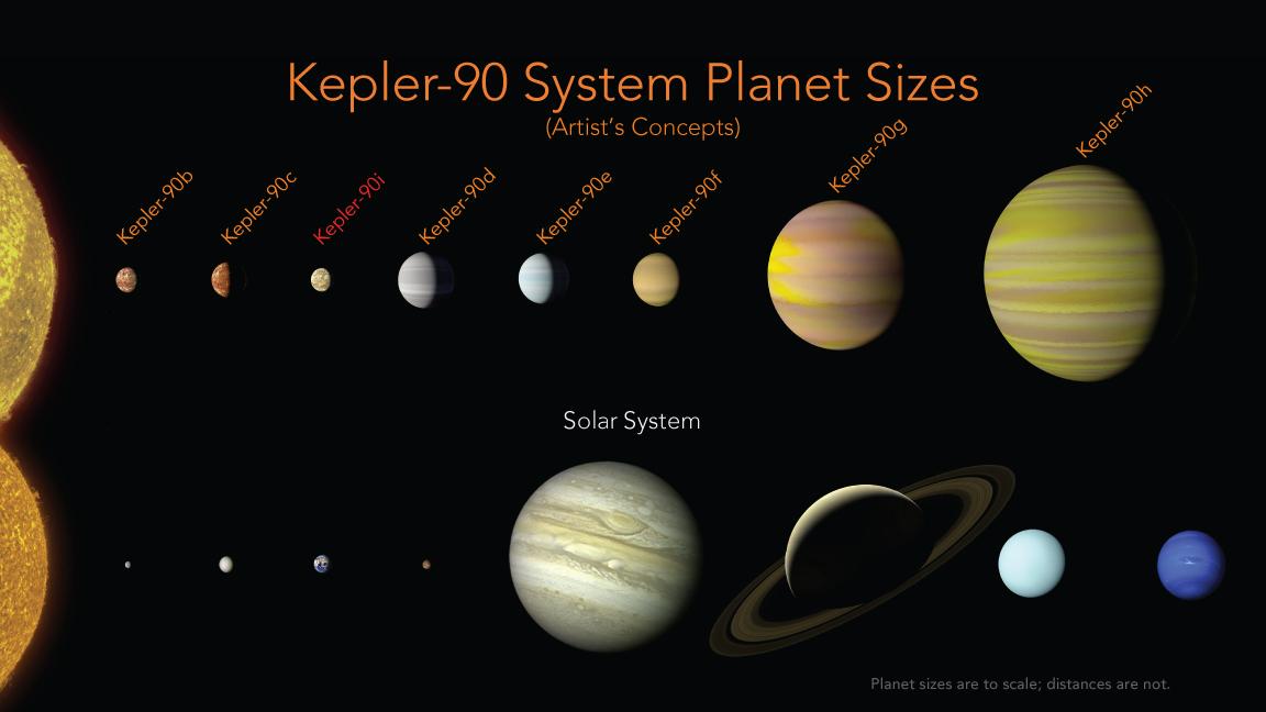 ケプラー90星系_太陽系