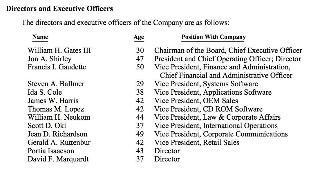 マイクロソフト創業時の経営陣の年齢