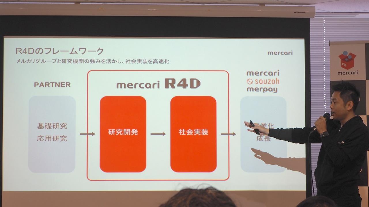 メルカリR4Dのコンセプト