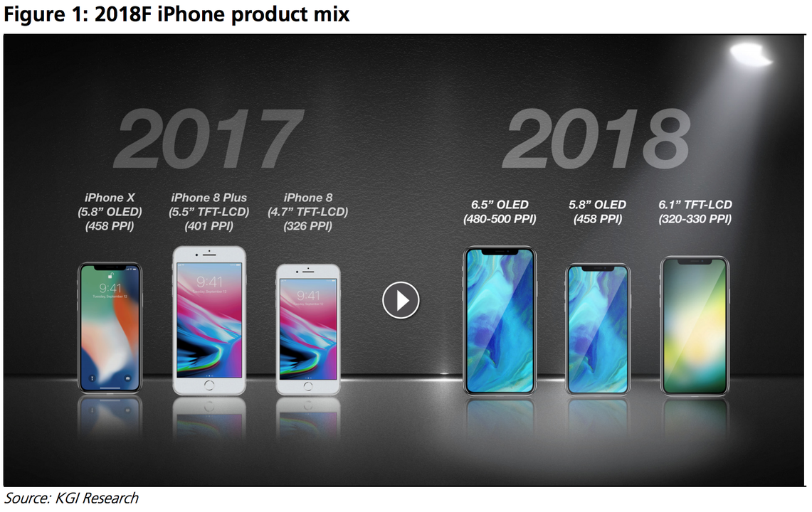 all iphone models release dates 2018年 アップル新製品予想 business insider japan 22718