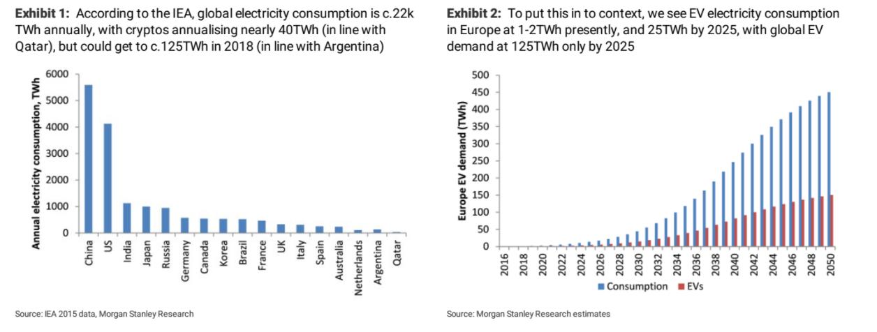 電力消費量チャート