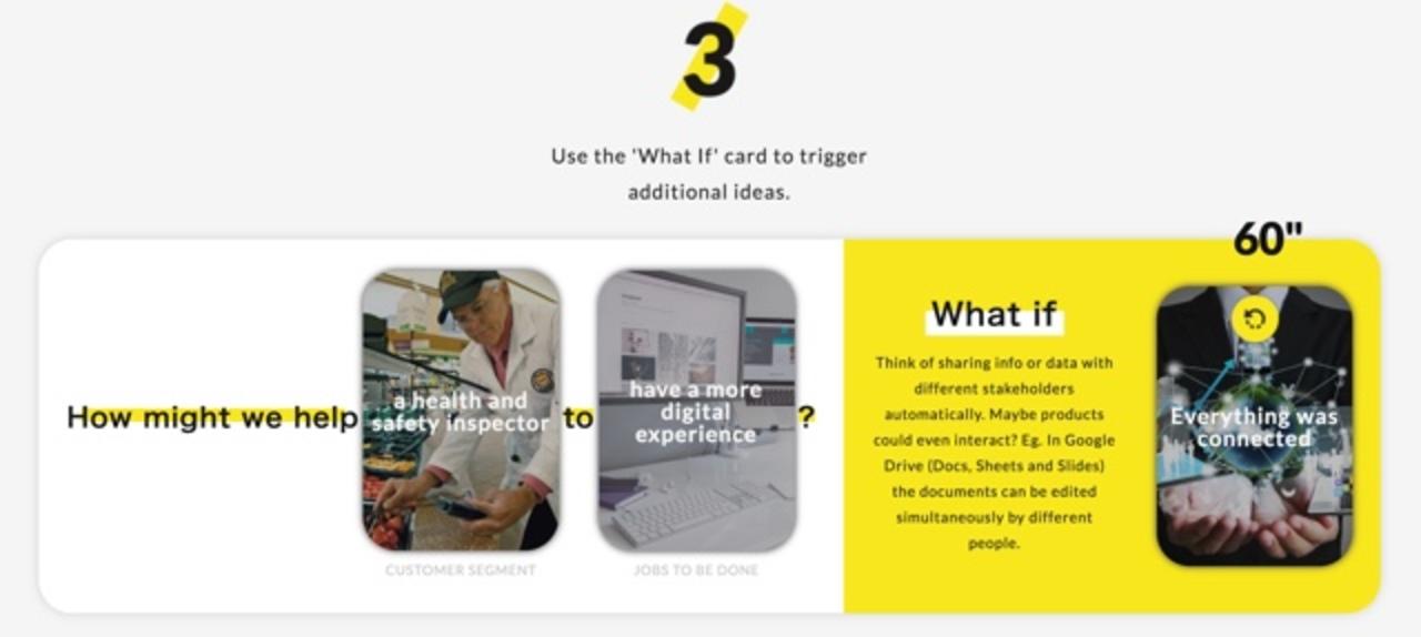 The Idea Generator の一画面