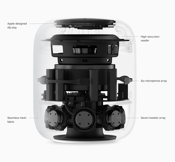 HomePodの内部構造