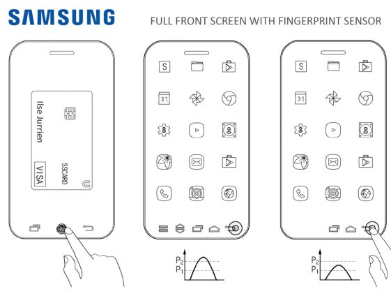 サムスンのエッジレス・スマートフォンの特許。
