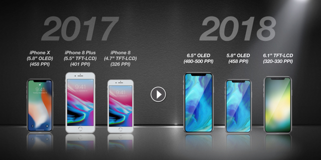 2018年版iPhoneの予想。