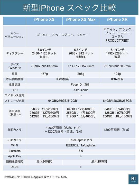 newiPhoneXS