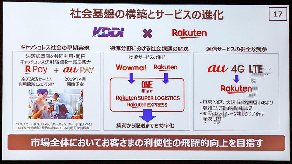 faca48874f2 楽天はKDDIのサブブランドに?2社提携で雲行きが怪しい「料金競争」の行方 | BUSINESS INSIDER JAPAN