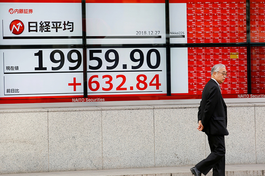 株価 東京 乱高下