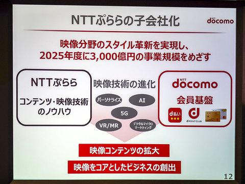 NTTぷらら