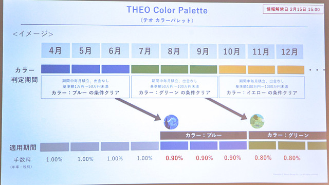 THEO Color Paletteの利用イメージ