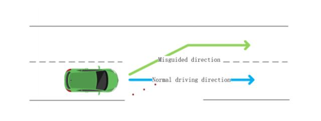 3つの小さな四角を走行レーンに描き、車を左側の対向車線に向けようとした。