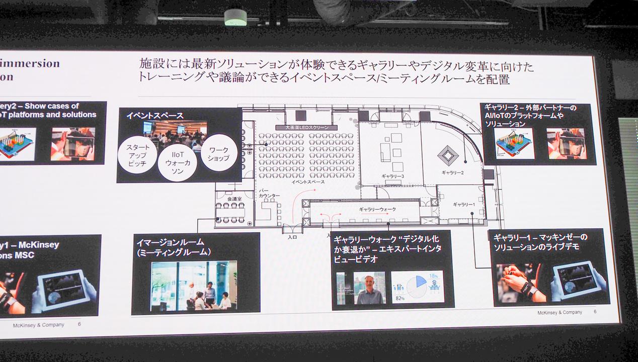 マッキンゼー IoT Center Japan