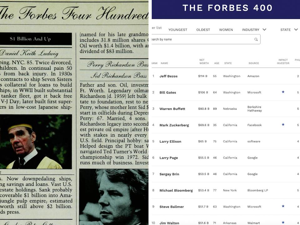 アメリカの長者番付「フォーブス400」2019年版(右)は、最初に発表された1982年版(左)から大きく変わっている。