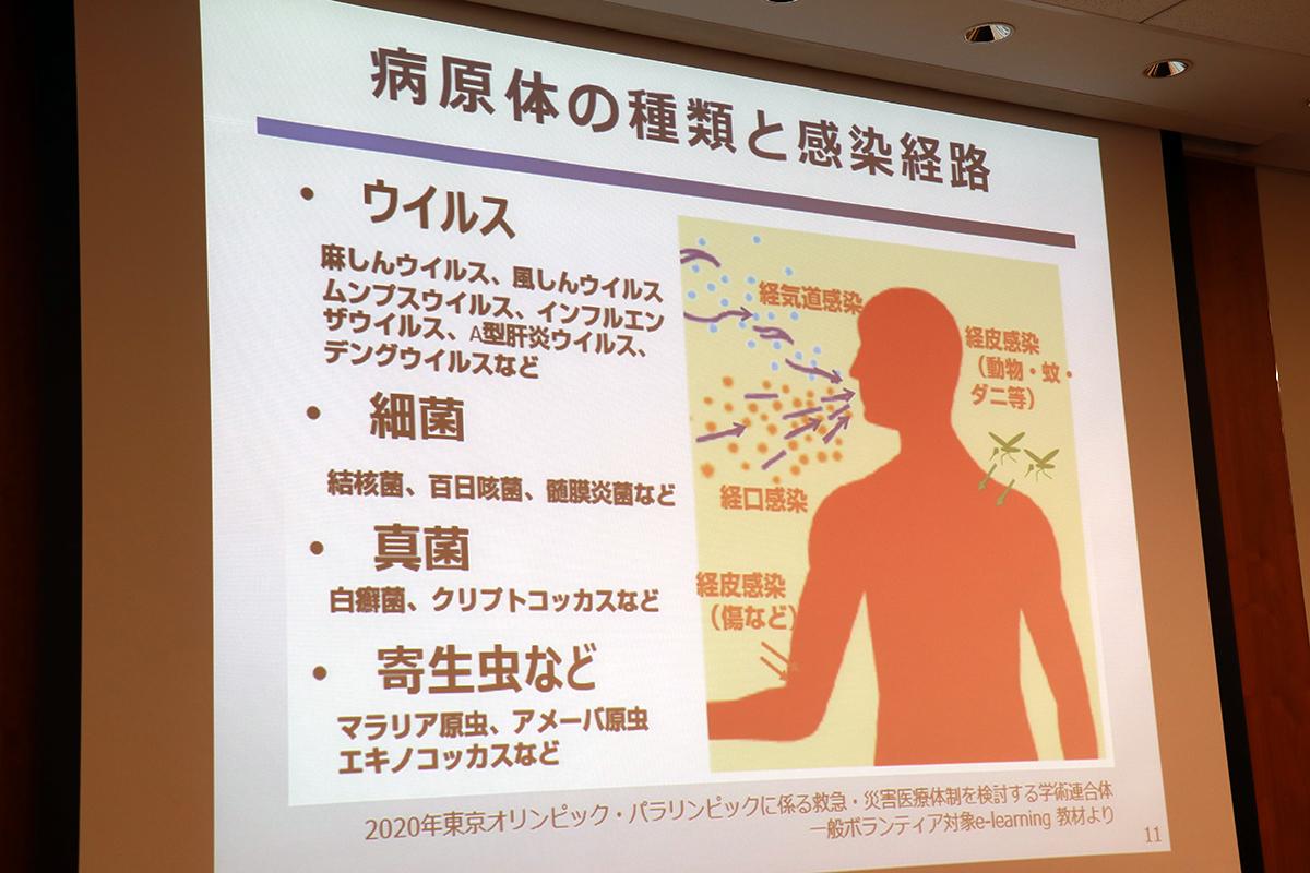 する 空気 か ウイルス 感染 コロナ