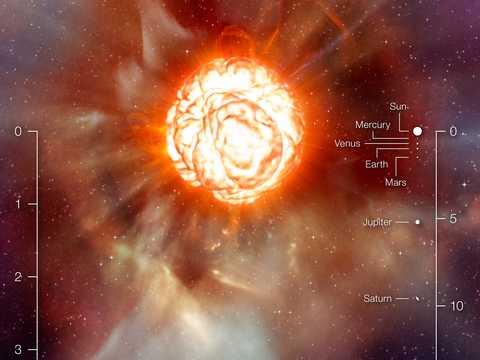 ベテルギウスの爆発はどのように見えるのだろうか。