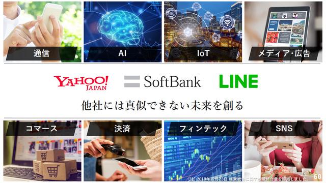LINEとの経営統合