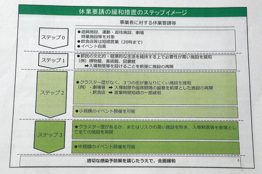 ロード マップ コロナ 東京 大会延期に伴う大会の位置づけ、原則、ロードマップを公表