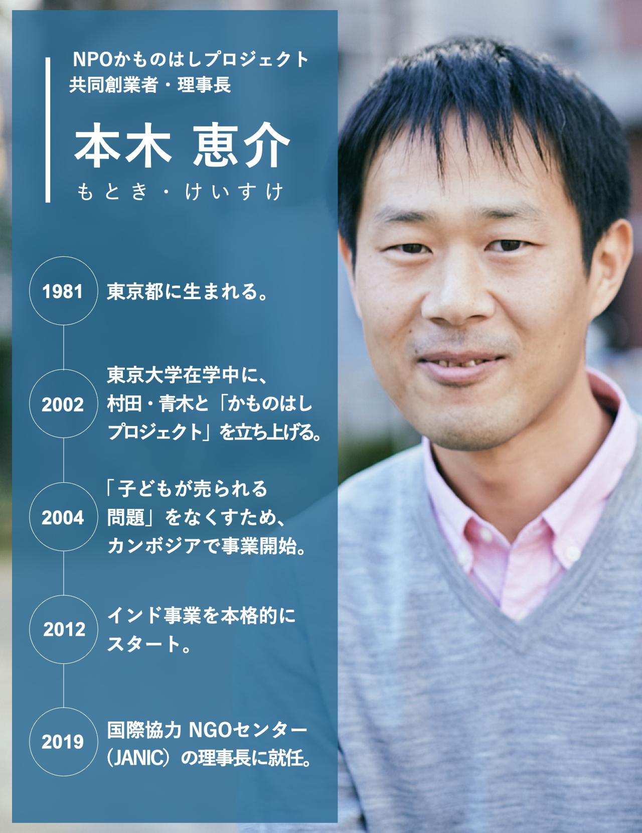 Motoko Keisuke