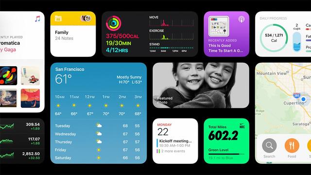 iOS 14 Widget 種類