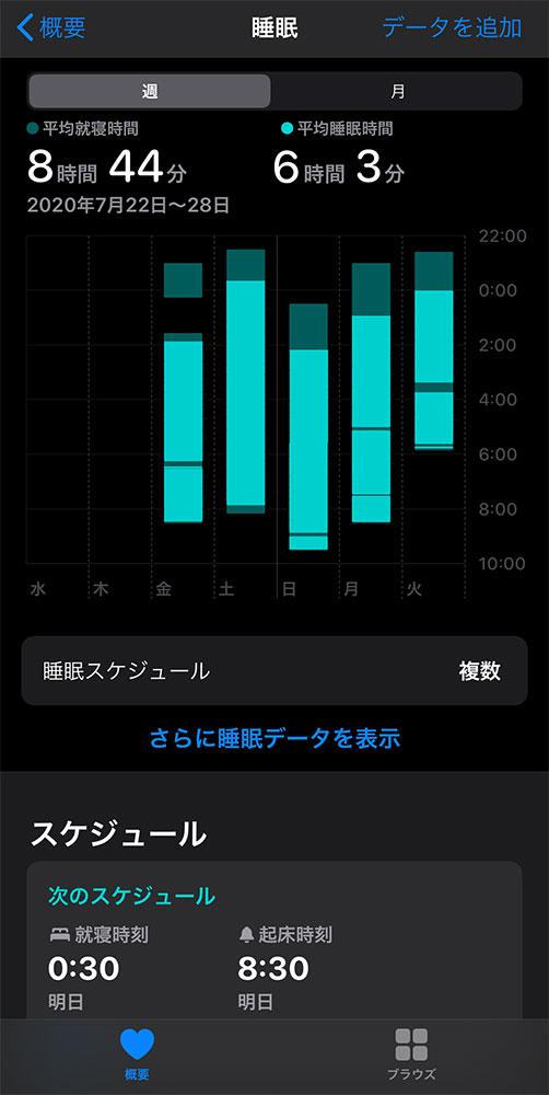 ウォッチ 睡眠 アプリ アップル