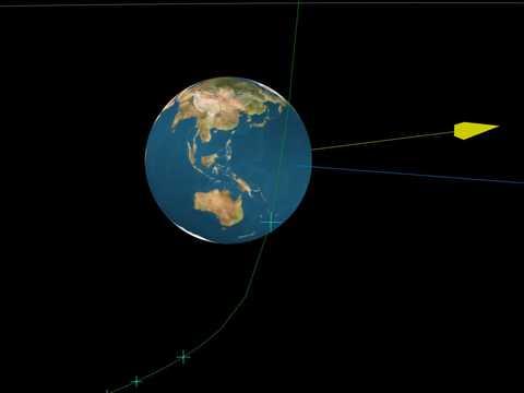2020年8月16日に地球を通過した小惑星「2020QG」。黄色の矢印は太陽の方向、青は地球の方向、緑は30分ごとに小惑星の位置を示している。