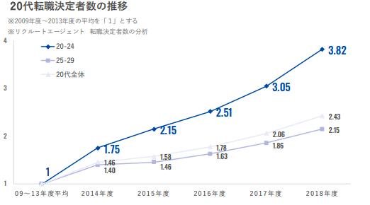 揺れるコロナ入社の若手、増える転職活動・退社するホンネ | Business Insider Japan