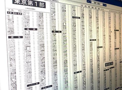 「ー」が並ぶ日本経済新聞の夕刊(2020年10月1日、電子版より)