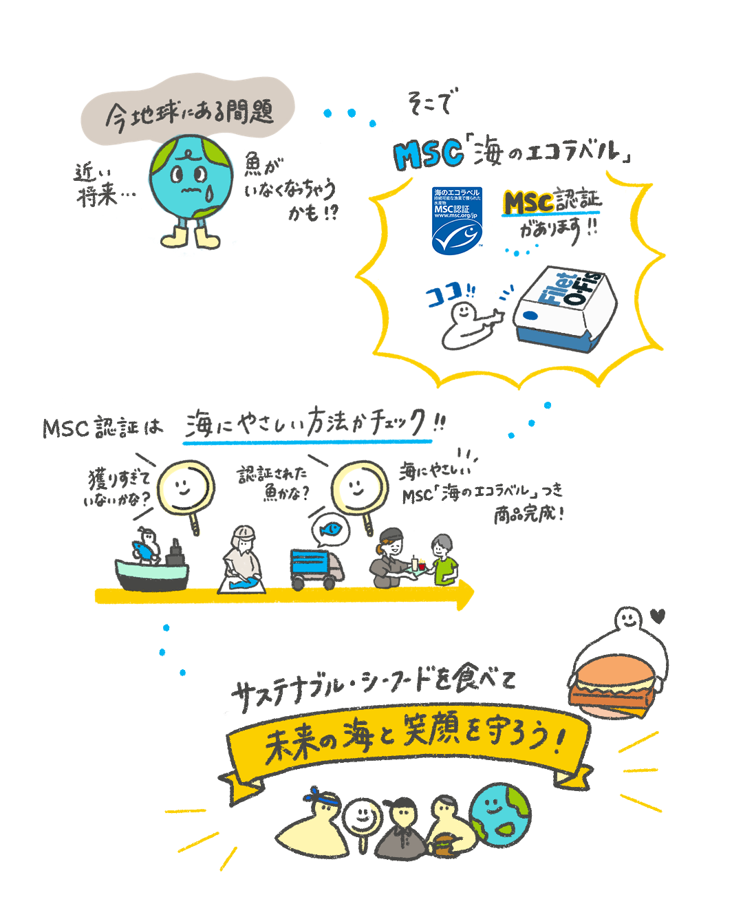 graphicrecording