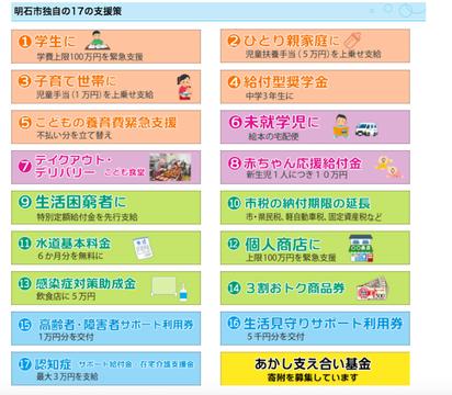 兵庫 県 コロナ 感染 者 数 明石