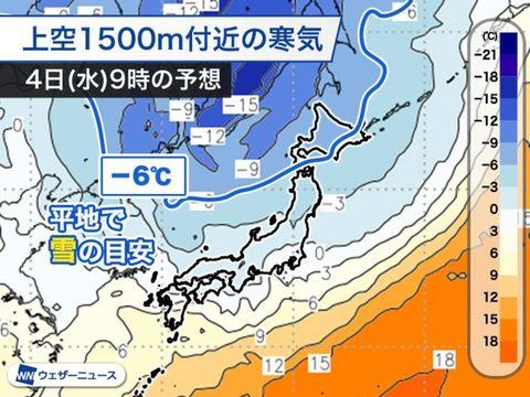 天気 札幌 の