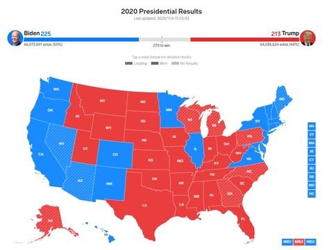 選 開票 大統領 2020年中華民國總統選舉