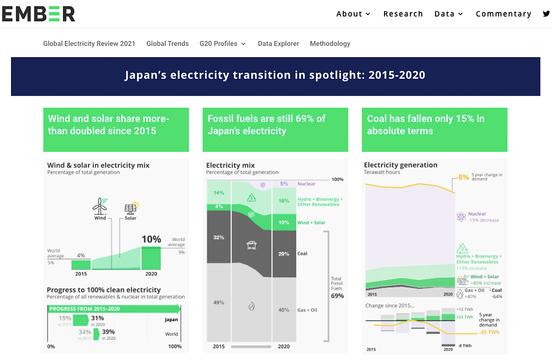 kawamura_electricity2021_top