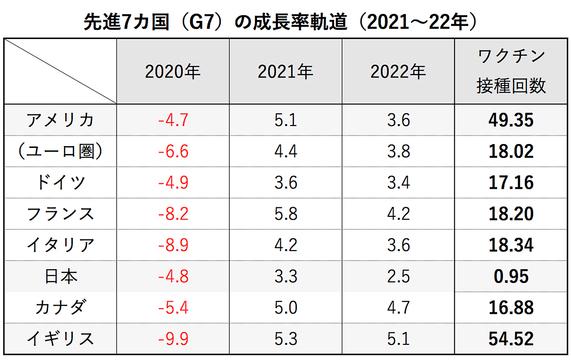 karakama_WEO_202104_graph_1