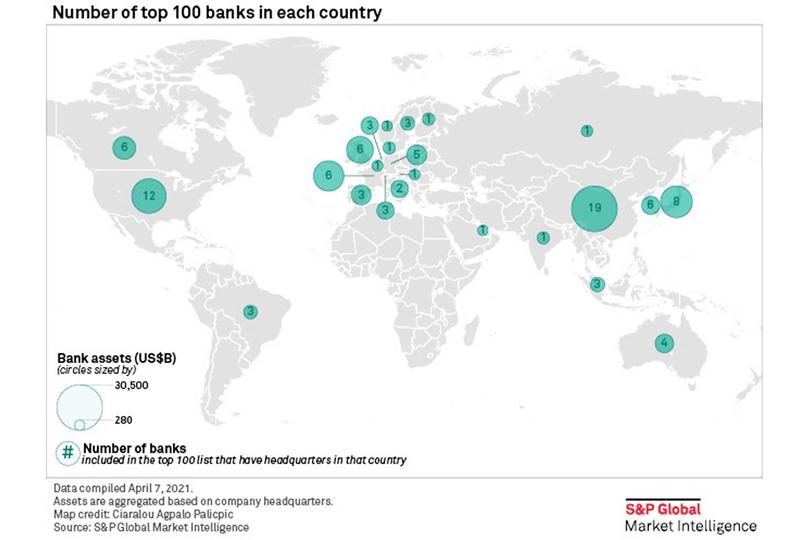 kawamura_bank_100_world