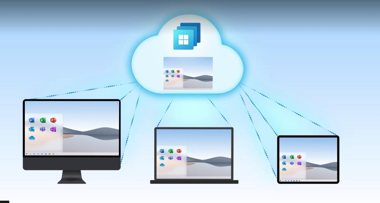 windows 365がクラウド経由をするイメージ画像。