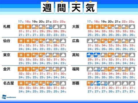 2021/07/16 05:58の週間天気。