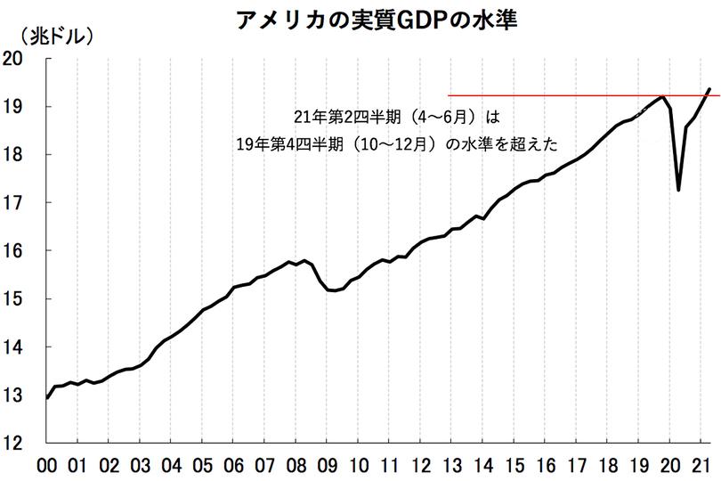 karakama_europe_GDP_graph_1