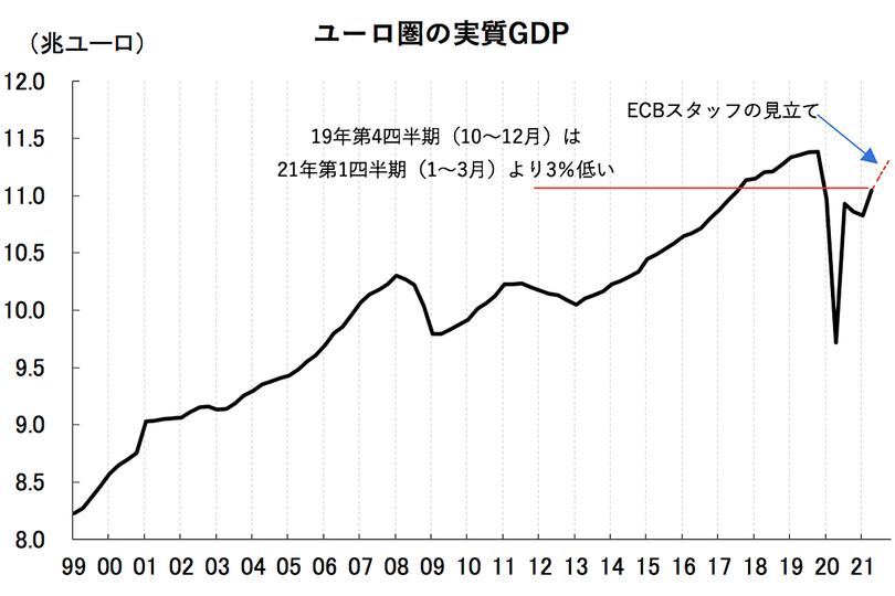 karakama_europe_GDP_graph_2