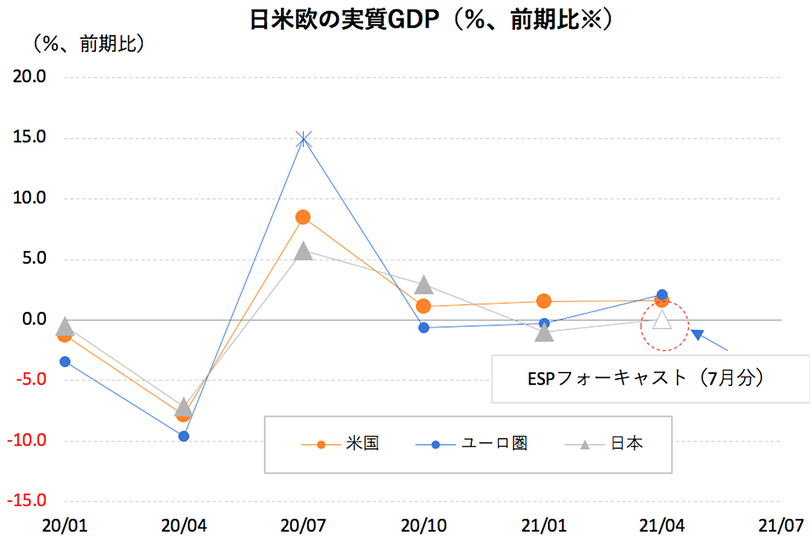 karakama_europe_GDP_graph_3