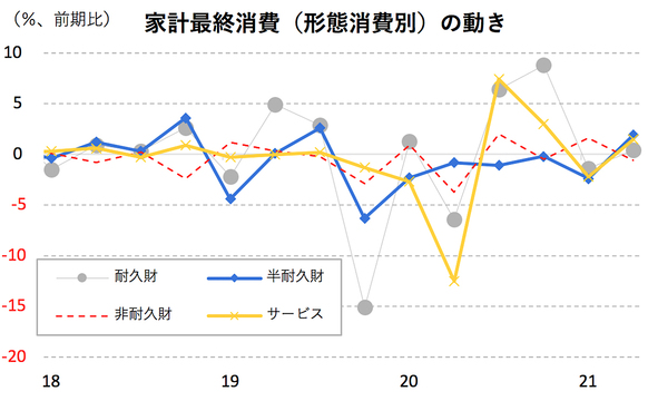 karakama_2Q_GDP_graph_1