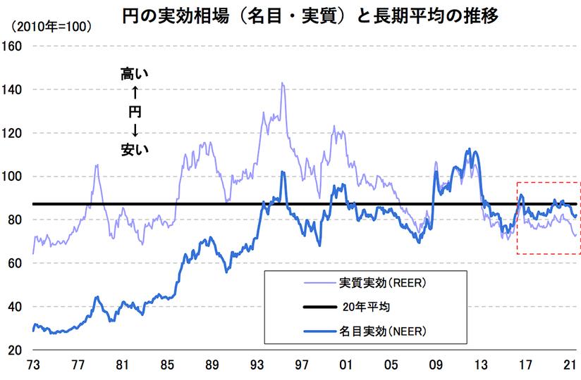 karakama_iPhone_202109_graph_1