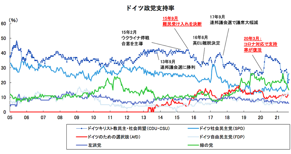 karakama_germany_2109_graph_1