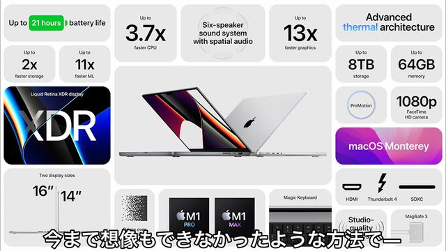 New MacBook Pro サマリー