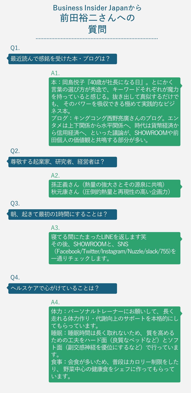 Business Insider Japanから前田裕二さんへの質問